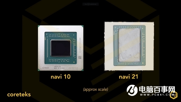 AMD RX 6000显卡真身首曝:双8针供电、功耗不容小觑