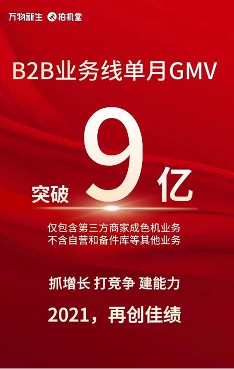万物新生(原爱回收)集团旗下拍机堂单月GMV突破9亿