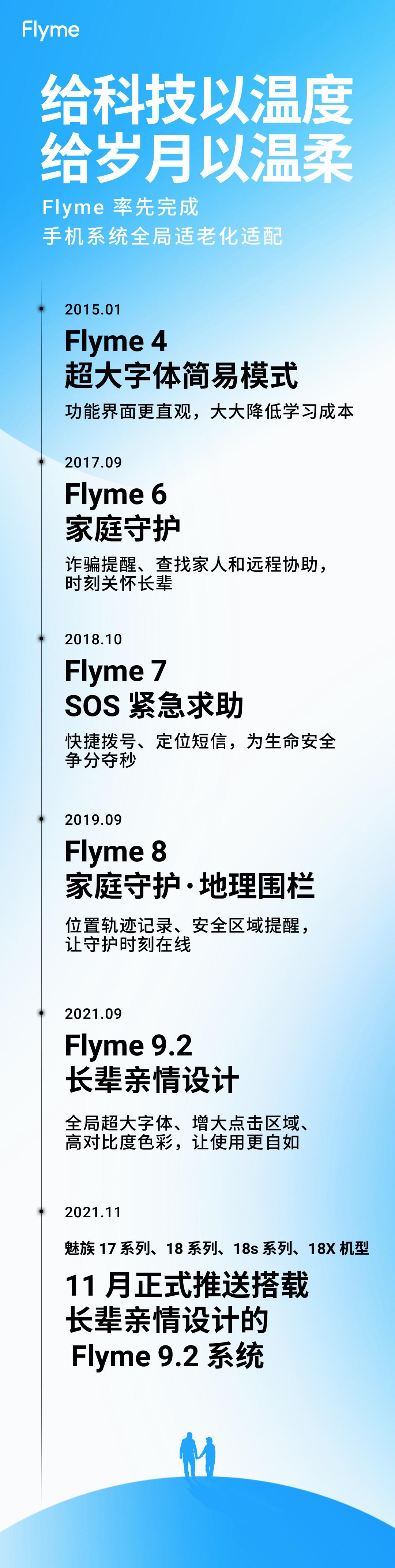 魅族 17、18 、18s 系列和 18X 将于 11 月推送 Flyme 9.2,搭载长辈亲情设计